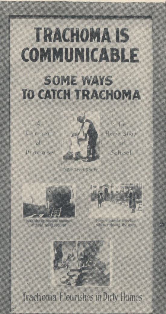 Poster showing ways that trachoma can be transmitted.