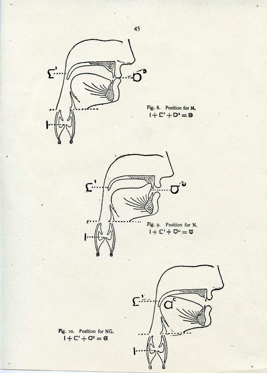Alexander Melville Bell Visible Speech as depicted by pictorial drawings representing different vocalizations.