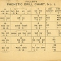 A page from Sarah Fuller's drill chart titled Fuller's Phonetic Drill Chart, No. 3.