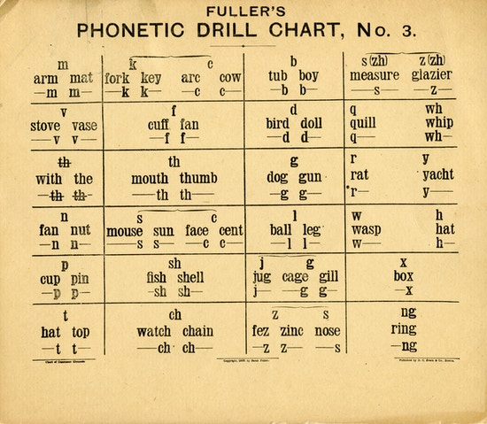 "A page from Sarah Fuller's drill chart titled ""Fuller's Phonetic Drill Chart, No. 3""."